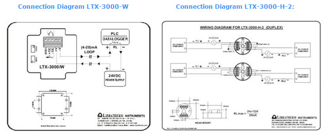 Connection Diagram LTX 3000 W temperature transmitter wiring diagram gandul 45 77 79 119  at readyjetset.co